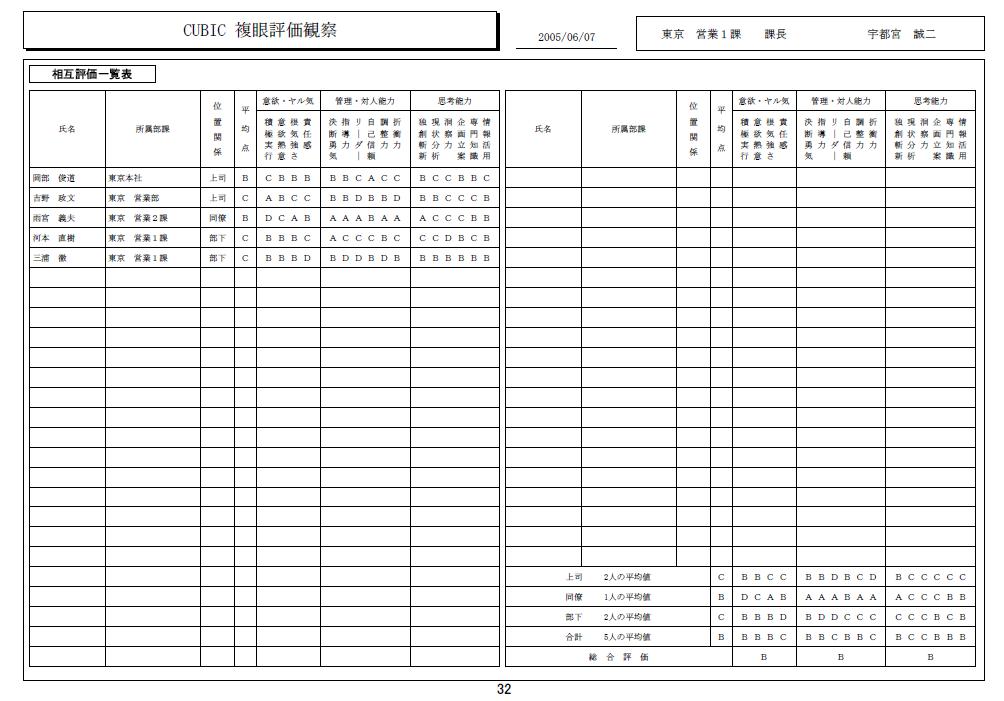 複眼評価観察検査シート③